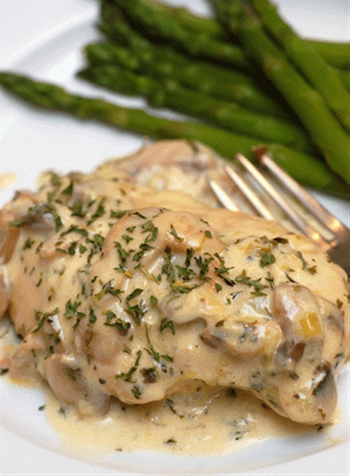 Chicken Breasts with Mushroom and Cream